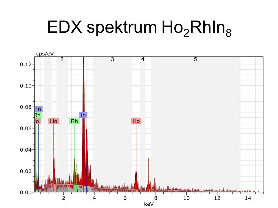 EDX spektrum Ho 2 RhIn 8