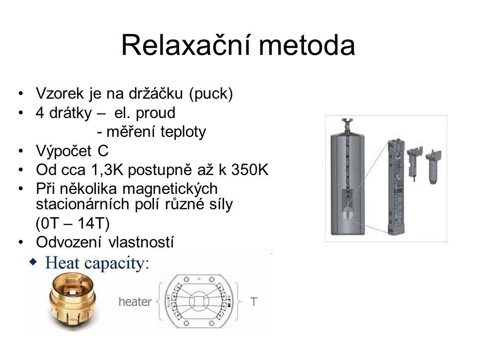 Relaxační metoda Vzorek je na držáčku (puck) 4 drátky – el.