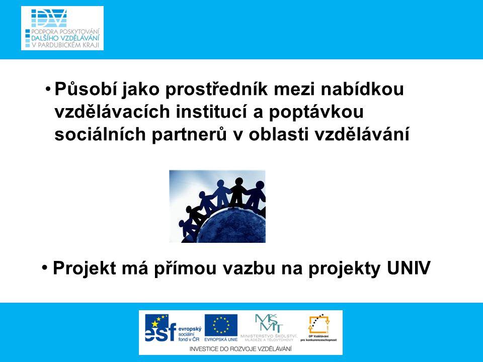 Projekt má přímou vazbu na projekty UNIV Působí jako prostředník mezi nabídkou vzdělávacích institucí a poptávkou sociálních partnerů v oblasti vzdělá