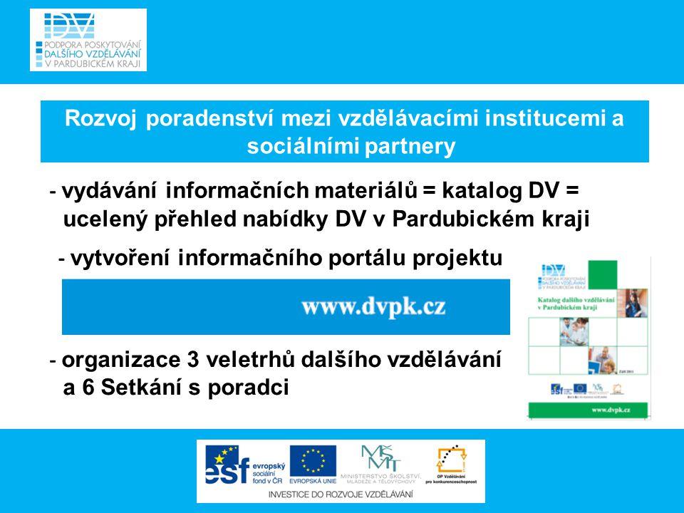 Rozvoj poradenství mezi vzdělávacími institucemi a sociálními partnery - vydávání informačních materiálů = katalog DV = ucelený přehled nabídky DV v P