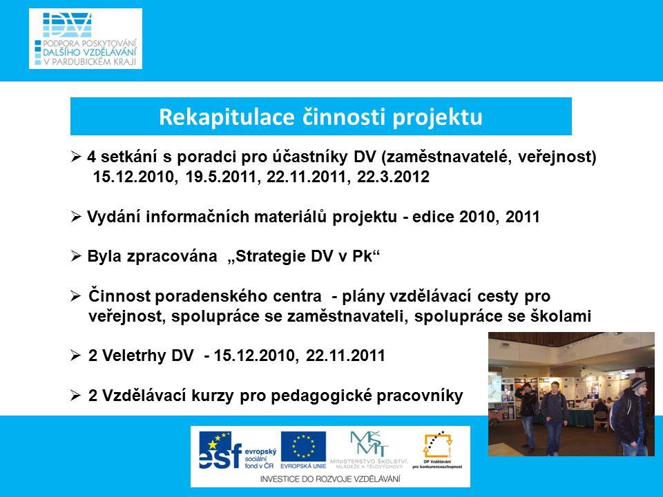 4 setkání s poradci pro účastníky DV (zaměstnavatelé, veřejnost) 15.12.2010, 19.5.2011, 22.11.2011, 22.3.2012  Vydání informačních materiálů projek