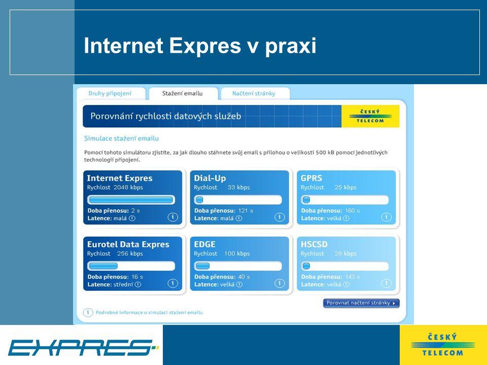 Internet Expres v praxi