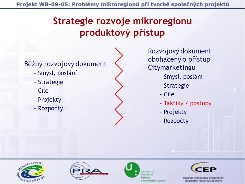 Běžný rozvojový dokument - Smysl, poslání - Strategie - Cíle - Projekty - Rozpočty Strategie rozvoje mikroregionu produktový přístup Rozvojový dokument obohacený o přístup Citymarketingu - Smysl, poslání - Strategie - Cíle - Taktiky / postupy - Projekty - Rozpočty
