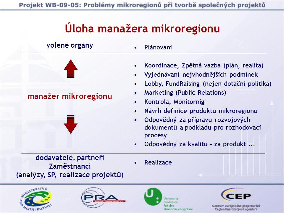 Úloha manažera mikroregionu manažer mikroregionu Plánování Koordinace, Zpětná vazba (plán, realita) Vyjednávaní nejvhodnějších podmínek Lobby, FundRai