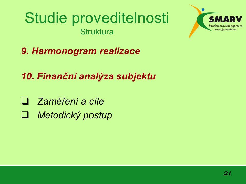 21 Studie proveditelnosti Struktura 9. Harmonogram realizace 10.