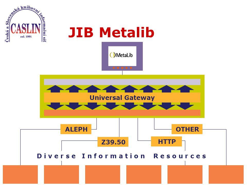 JIB Metalib D i v e r s e I n f o r m a t i o n R e s o u r c e s ALEPH Z39.50 HTTP OTHER Universal Gateway