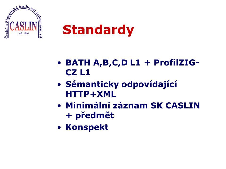 Standardy BATH A,B,C,D L1 + ProfilZIG- CZ L1 Sémanticky odpovídající HTTP+XML Minimální záznam SK CASLIN + předmět Konspekt