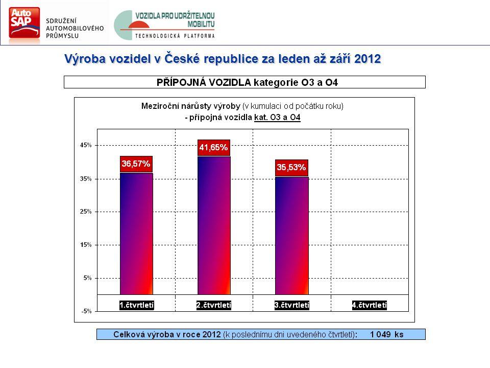 Výroba vozidel v České republice za leden až září 2012