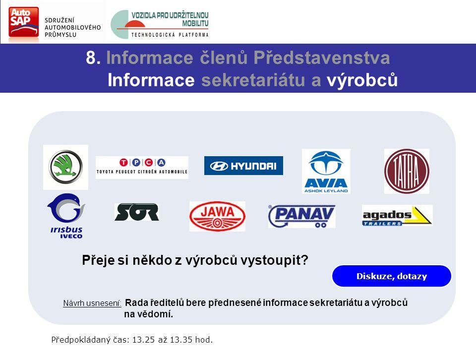 8. Informace členů Představenstva Informace sekretariátu a výrobců Předpokládaný čas: 13.25 až 13.35 hod. Přeje si někdo z výrobců vystoupit? Diskuze,