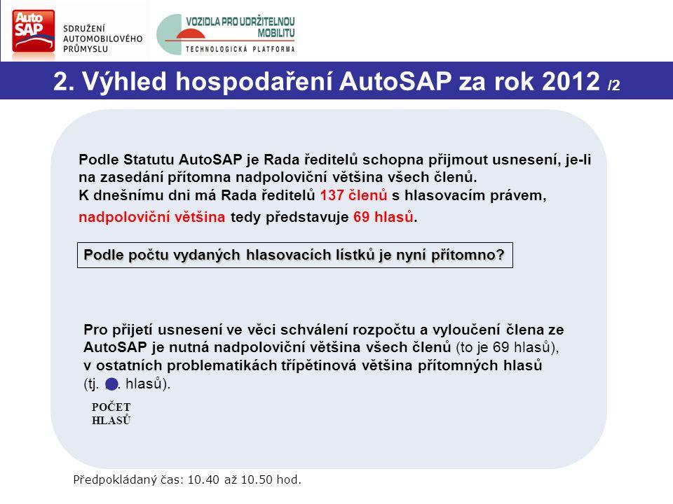 2. Výhled hospodaření AutoSAP za rok 2012 /2 Předpokládaný čas: 10.40 až 10.50 hod.