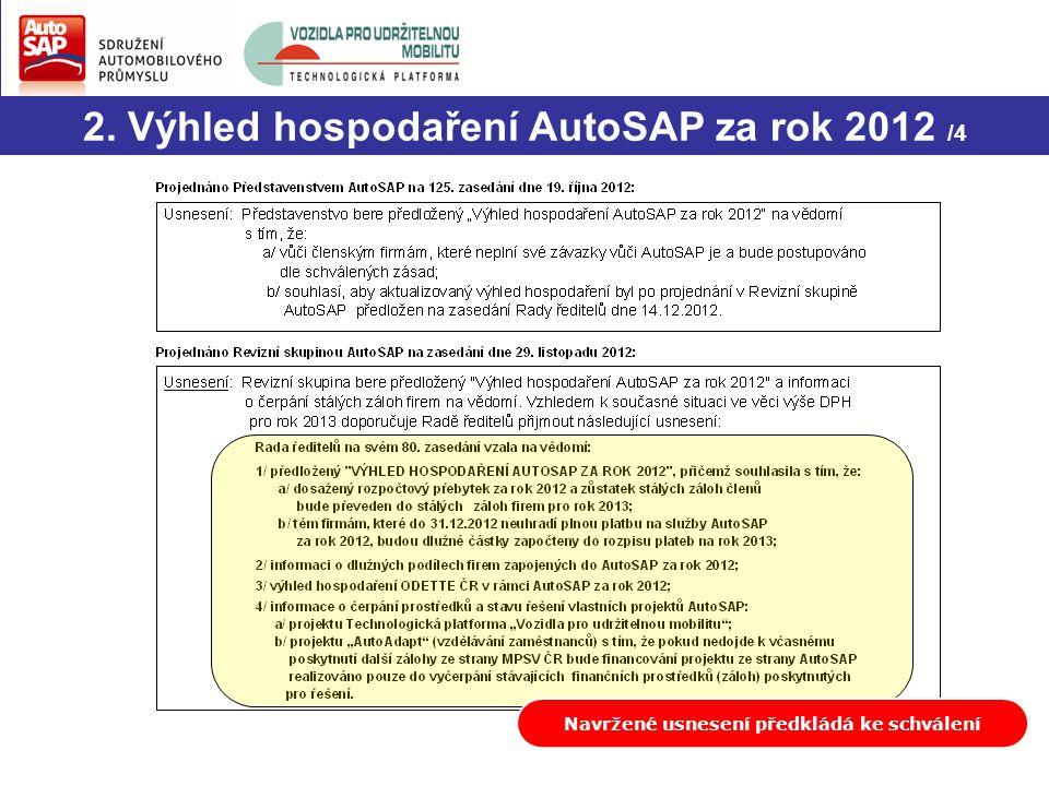 2. Výhled hospodaření AutoSAP za rok 2012 /4....................................