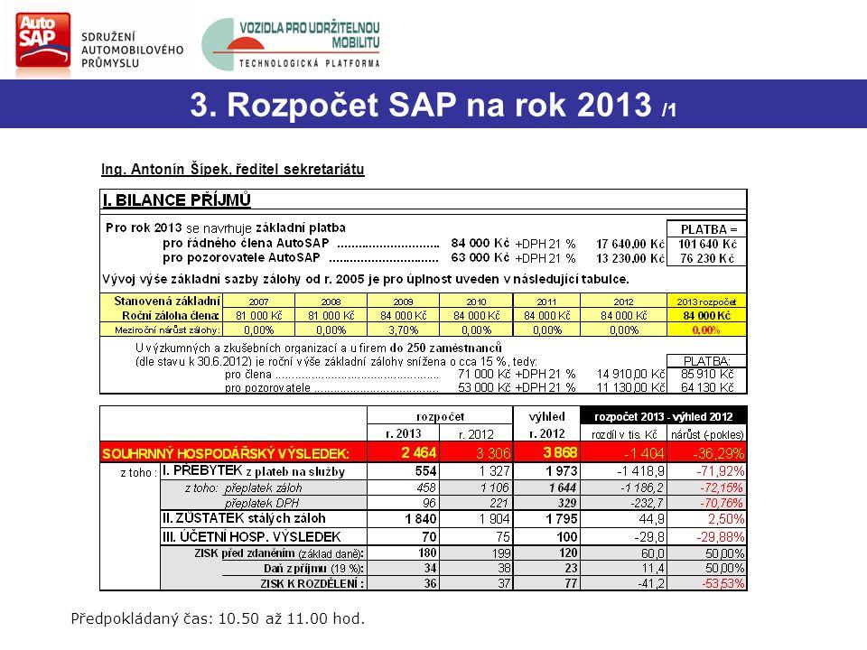 3. Rozpočet SAP na rok 2013 /1 Předpokládaný čas: 10.50 až 11.00 hod.