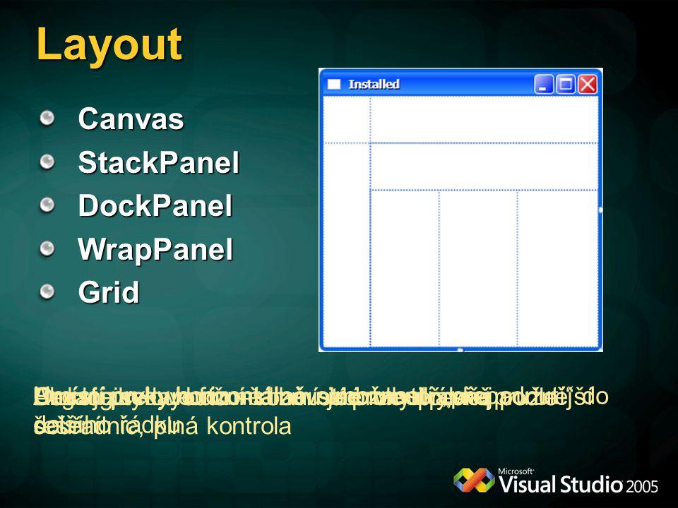 Layout CanvasStackPanelDockPanelWrapPanelGrid Bez logiky layoutu – rozmístí prvky přesně podle souřadnic, plná kontrola Umístí prvky horizontálně nebo