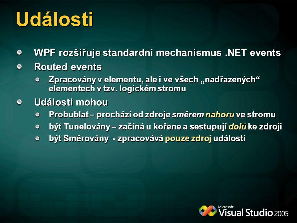 """Události WPF rozšiřuje standardní mechanismus.NET events Routed events Zpracovány v elementu, ale i ve všech """"nadřazených"""" elementech v tzv. logickém"""