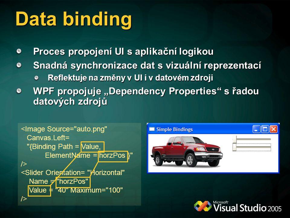 Binding elementy Cíl (Binding Target) Libovolná vlastnost WPF elementu Zdroj (Binding Source) CLR objekt WPF Element ADO.NET (prostřednictvím Dataset) XMLKolekceModely One Time, One Way, Two Way, One Way To Source Dynamika Master-Detail scénáře Value Converter Ovládací prvek Objekt Property Data Binding Dependency Property Synchronizace Konverze Cíl Zdroj