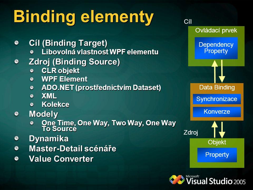 Datový zdroj Zdroje.NET objekt – ObjectDataProvider XML dokument – XmlDataProvider Kolekce Připojeny k ItemControl prvkům nebo formou iterace Dynamická vazba volitelně (ObservableCollection ) Přístup k položkám kolekce Automatická synchronizace - INotifyPropertyChanged Datový kontext Místo, kde data binding hledá informace o zdroji dat Definován na úrovni elementů Prohledávání po celém stromu elementů
