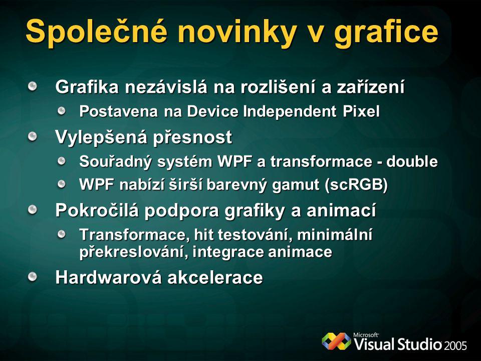 Společné novinky v grafice Grafika nezávislá na rozlišení a zařízení Postavena na Device Independent Pixel Vylepšená přesnost Souřadný systém WPF a tr