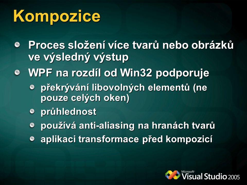 Kompozice Proces složení více tvarů nebo obrázků ve výsledný výstup WPF na rozdíl od Win32 podporuje překrývání libovolných elementů (ne pouze celých