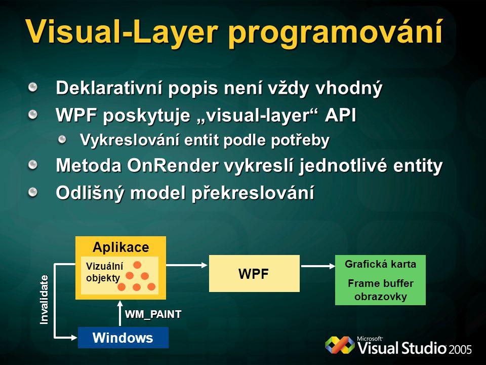Grid DockPanel StackPanel TextBlock FrameworkElement 3D ve 2D světě Layout rozumí pouze 2D Použijeme obdélníkové okno do 3D světa Layout to vidí jako další element Viewport3D Model Kamera Světlo