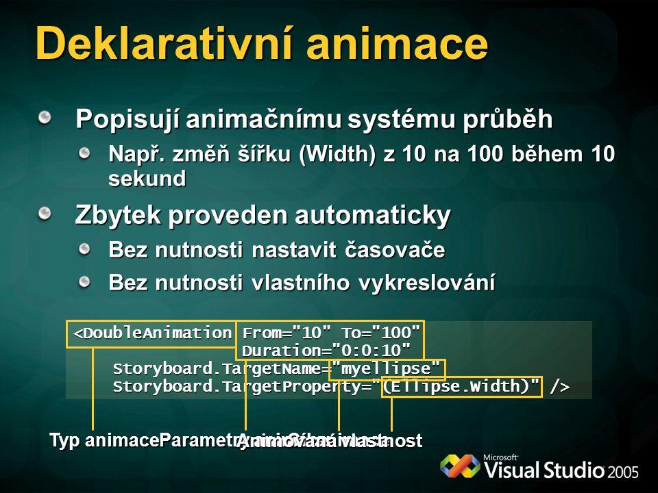 Deklarativní animace Popisují animačnímu systému průběh Např. změň šířku (Width) z 10 na 100 během 10 sekund Zbytek proveden automaticky Bez nutnosti