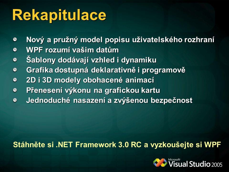 Rekapitulace Nový a pružný model popisu uživatelského rozhraní WPF rozumí vašim datům Šablony dodávají vzhled i dynamiku Grafika dostupná deklarativně
