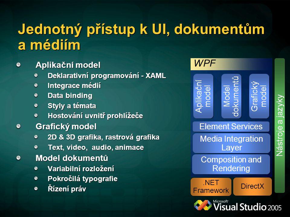 Jednotný přístup k UI, dokumentům a médiím Aplikační model Aplikační model Deklarativní programování - XAML Integrace médií Data binding Styly a témat