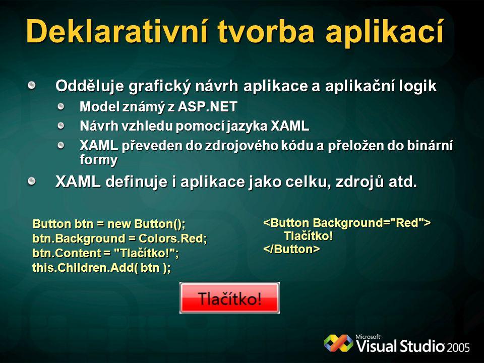 Deklarativní tvorba aplikací Odděluje grafický návrh aplikace a aplikační logik Model známý z ASP.NET Návrh vzhledu pomocí jazyka XAML XAML převeden d