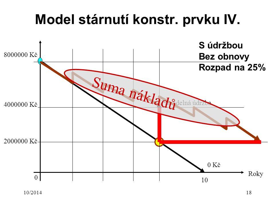 10/201418 Model stárnutí konstr. prvku IV.