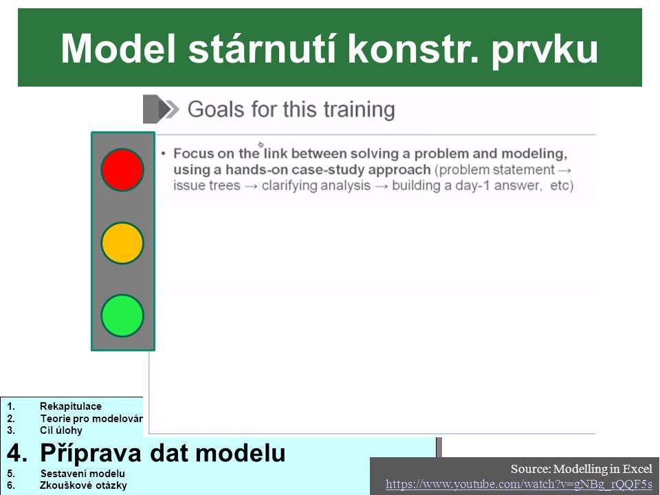 10/2014 Model stárnutí konstr. prvku 1.Rekapitulace 2.Teorie pro modelování procesu 3.Cíl úlohy 4.Příprava dat modelu 5.Sestavení modelu 6.Zkouškové o
