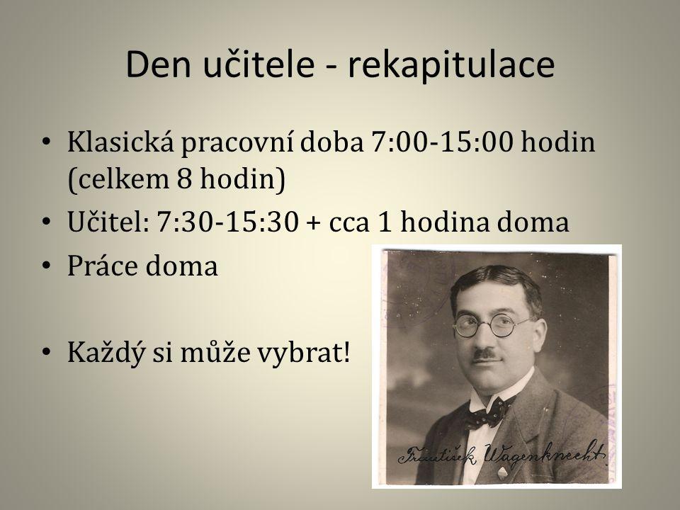Den učitele - rekapitulace Klasická pracovní doba 7:00-15:00 hodin (celkem 8 hodin) Učitel: 7:30-15:30 + cca 1 hodina doma Práce doma Každý si může vy