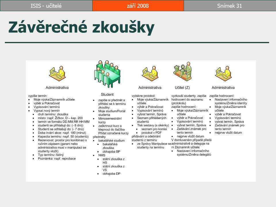 Závěrečné zkoušky září 2008Snímek 31ISIS - učitelé