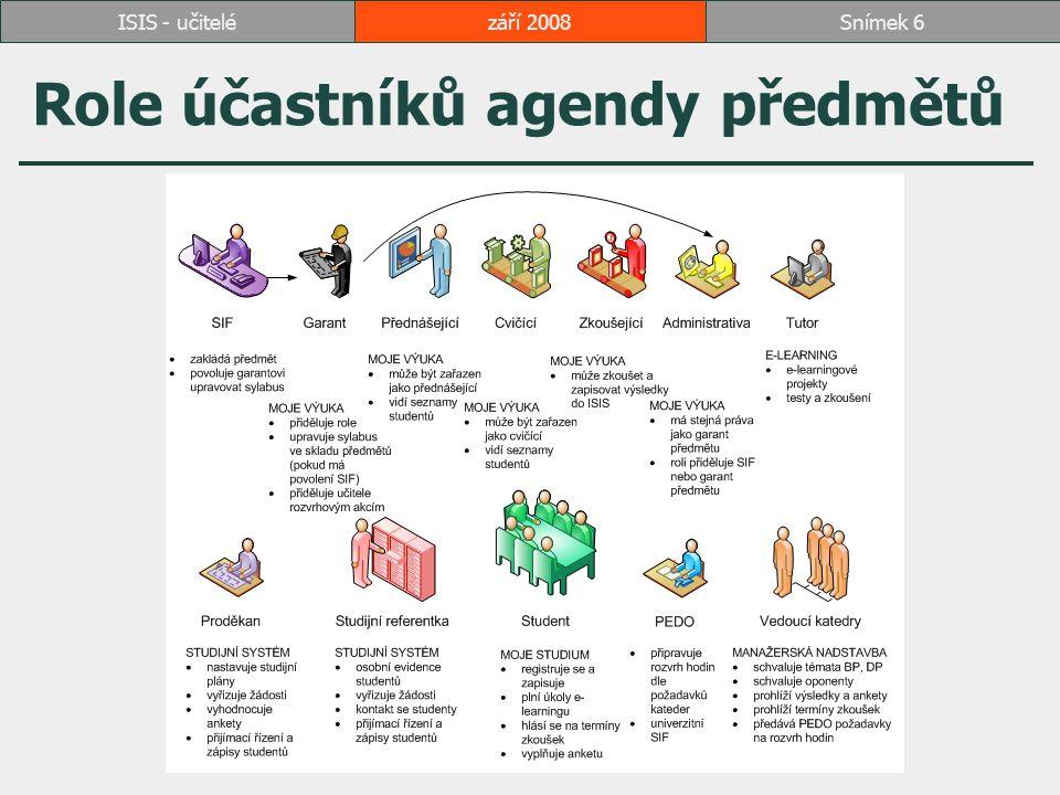 Role účastníků agendy předmětů září 2008Snímek 6ISIS - učitelé