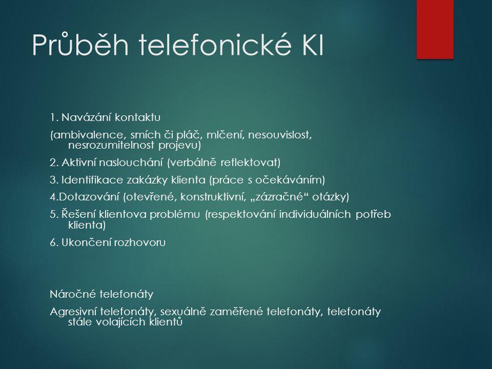 Průběh telefonické KI 1. Navázání kontaktu (ambivalence, smích či pláč, mlčení, nesouvislost, nesrozumitelnost projevu) 2. Aktivní naslouchání (verbál