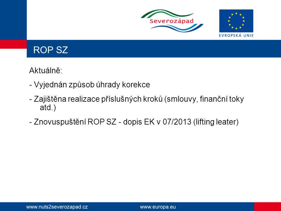 ROP SZ Aktuálně: - Vyjednán způsob úhrady korekce - Zajištěna realizace příslušných kroků (smlouvy, finanční toky atd.) - Znovuspuštění ROP SZ - dopis EK v 07/2013 (lifting leater)