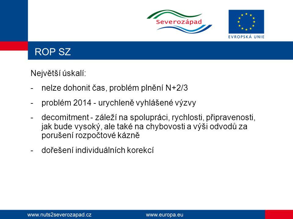 ROP SZ Největší úskalí: -nelze dohonit čas, problém plnění N+2/3 -problém 2014 - urychleně vyhlášené výzvy -decomitment - záleží na spolupráci, rychlo
