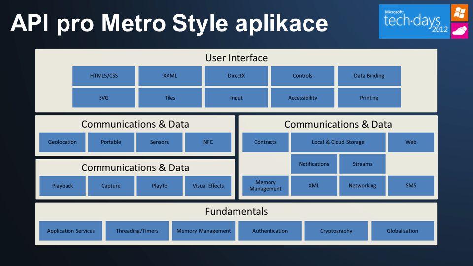 API pro Metro Style aplikace