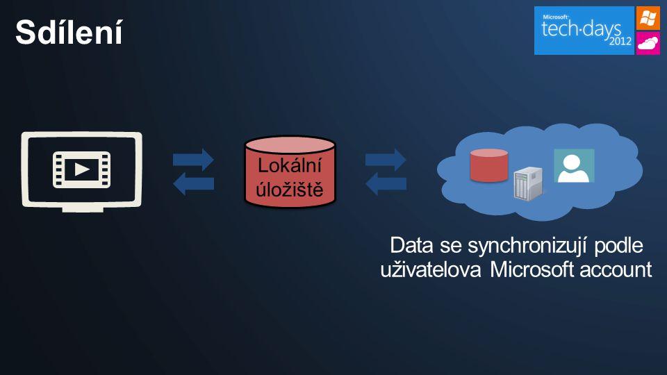 Sdílení Data se synchronizují podle uživatelova Microsoft account Lokální úložiště
