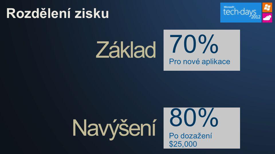 Rozdělení zisku Základ 70% Pro nové aplikace Navýšení 80% Po dozažení $25,000