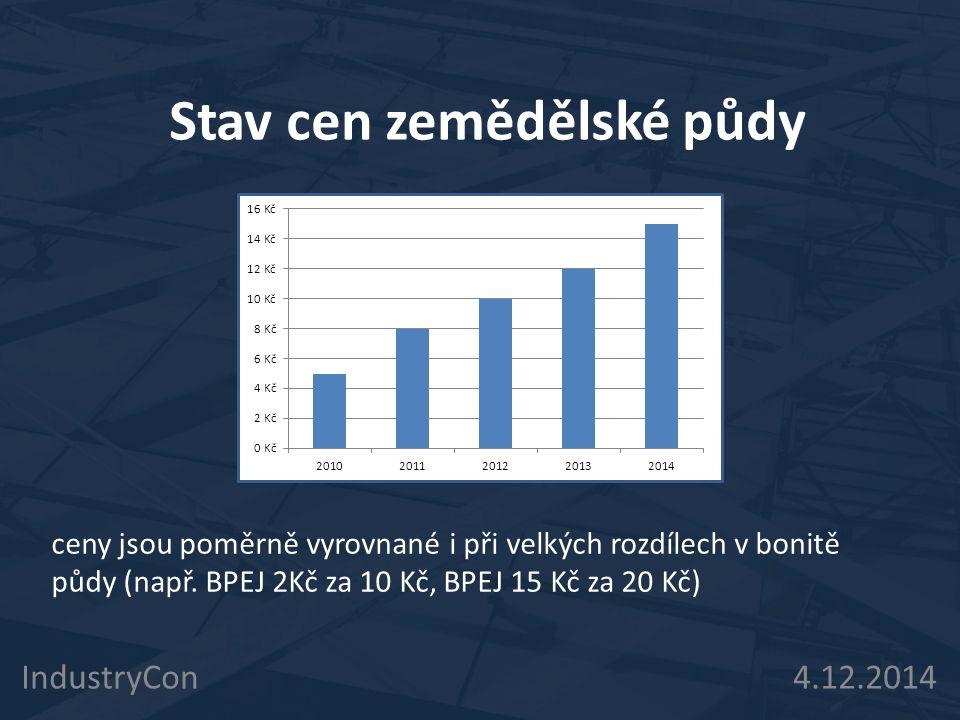 Stav cen zemědělské půdy IndustryCon 4.12.2014 ceny jsou poměrně vyrovnané i při velkých rozdílech v bonitě půdy (např. BPEJ 2Kč za 10 Kč, BPEJ 15 Kč