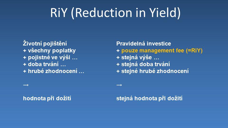 RiY (Reduction in Yield) Životní pojištění + všechny poplatky + pojistné ve výši … + doba trvání … + hrubé zhodnocení … → hodnota při dožití Pravidelná investice + pouze management fee (=RiY) + stejná výše … + stejná doba trvání + stejné hrubé zhodnocení → stejná hodnota při dožití