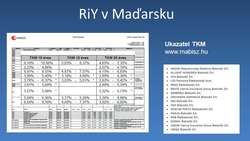 RiY v Maďarsku Ukazatel TKM www.mabisz.hu