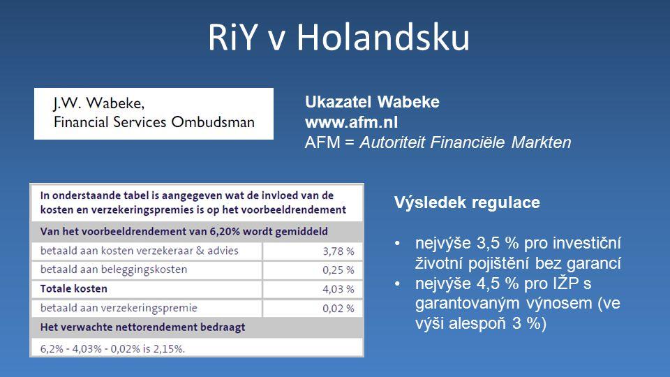 RiY v Holandsku Ukazatel Wabeke www.afm.nl AFM = Autoriteit Financiële Markten Výsledek regulace nejvýše 3,5 % pro investiční životní pojištění bez garancí nejvýše 4,5 % pro IŽP s garantovaným výnosem (ve výši alespoň 3 %)