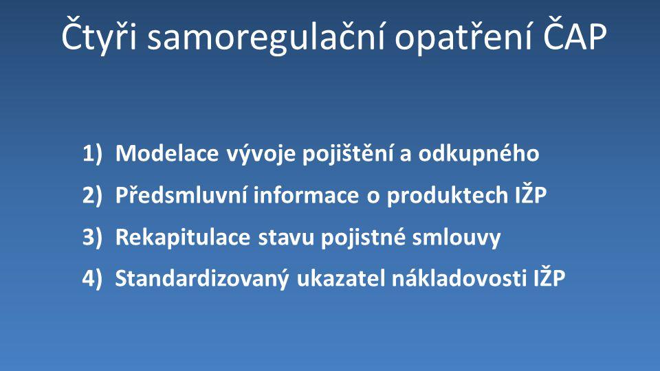 Čtyři samoregulační opatření ČAP 1) Modelace vývoje pojištění a odkupného 2) Předsmluvní informace o produktech IŽP 3) Rekapitulace stavu pojistné smlouvy 4) Standardizovaný ukazatel nákladovosti IŽP