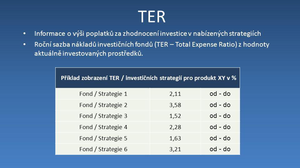 TER Informace o výši poplatků za zhodnocení investice v nabízených strategiích Roční sazba nákladů investičních fondů (TER – Total Expense Ratio) z hodnoty aktuálně investovaných prostředků.