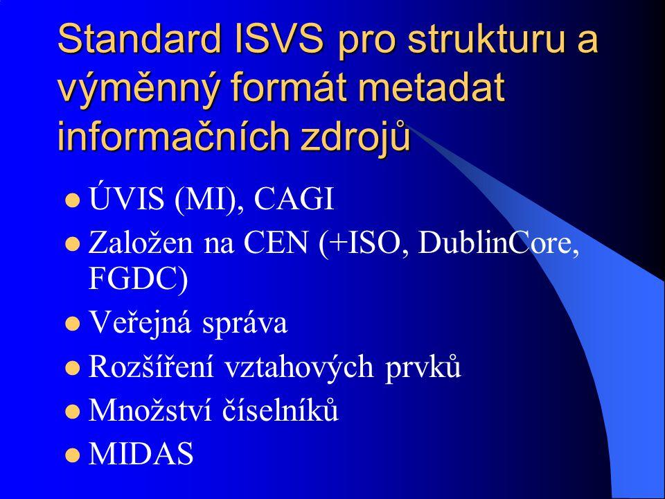 Standard ISVS pro strukturu a výměnný formát metadat informačních zdrojů ÚVIS (MI), CAGI Založen na CEN (+ISO, DublinCore, FGDC) Veřejná správa Rozšíř