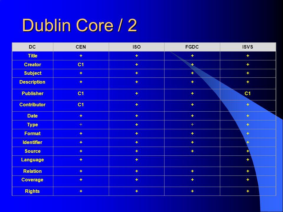 Dublin Core / 2 DCCENISOFGDCISVS Title++++ CreatorC1+++ Subject++++ Description++++ PublisherC1++ ContributorC1+++ Date++++ Type + + + + Format++++ Id