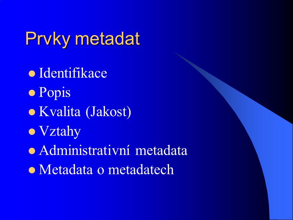 Prvky metadat Identifikace Popis Kvalita (Jakost) Vztahy Administrativní metadata Metadata o metadatech