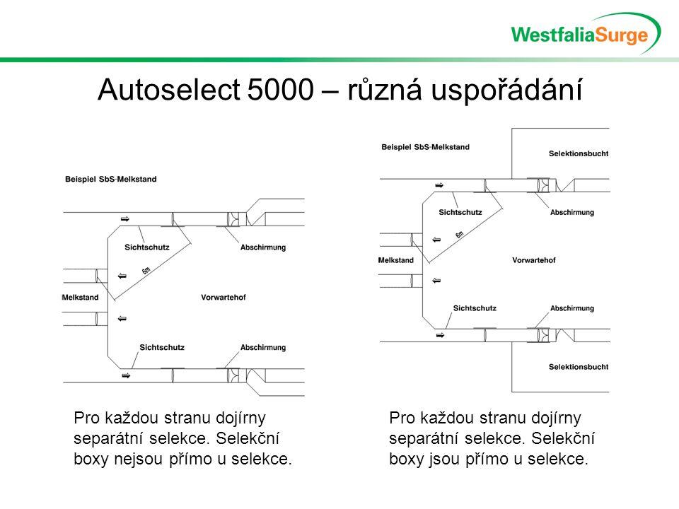 Autoselect 5000 – různá uspořádání Pro každou stranu dojírny separátní selekce.