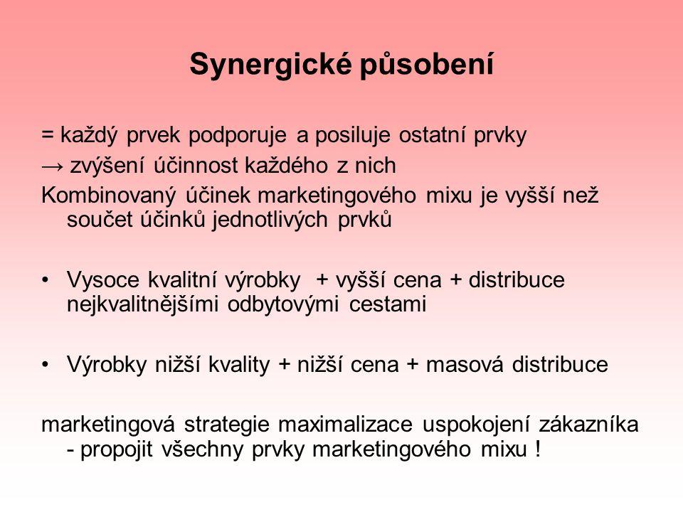Synergické působení = každý prvek podporuje a posiluje ostatní prvky → zvýšení účinnost každého z nich Kombinovaný účinek marketingového mixu je vyšší