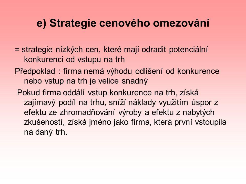 e) Strategie cenového omezování = strategie nízkých cen, které mají odradit potenciální konkurenci od vstupu na trh Předpoklad : firma nemá výhodu odl